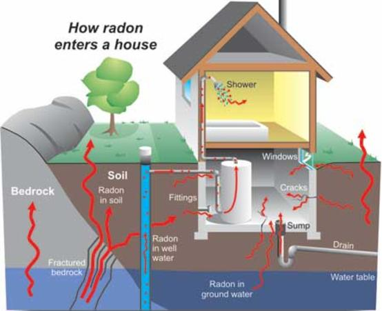 radon testing � pittsburgh home inspection allegiance
